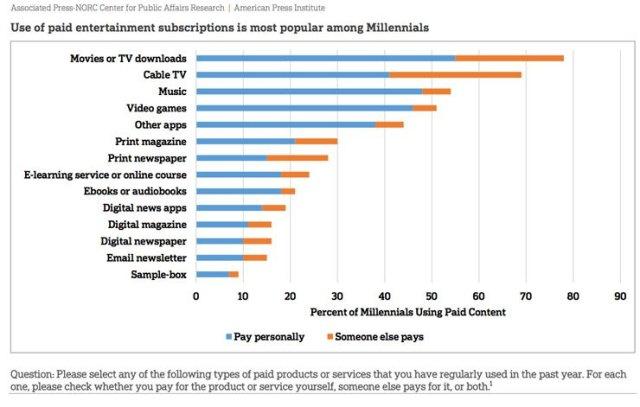 millennialpay